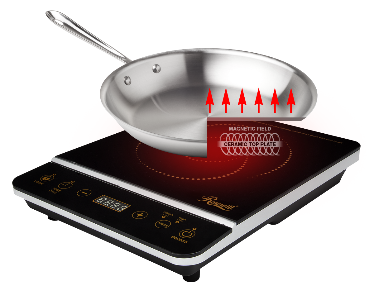 Induction Cooking Eliminates Wasted Heat Compared To Traditional Gas Cooktops With No Heating Element Included This Cooktop Stays Cool